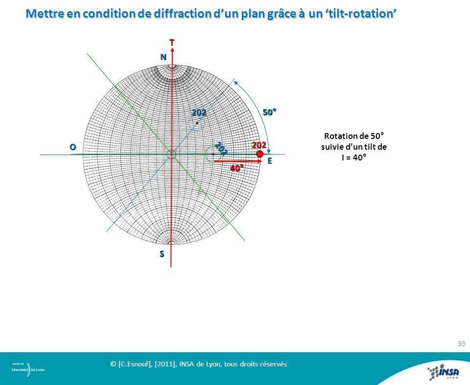 Rotation de 50° suivie d'un tilt de I = 40°