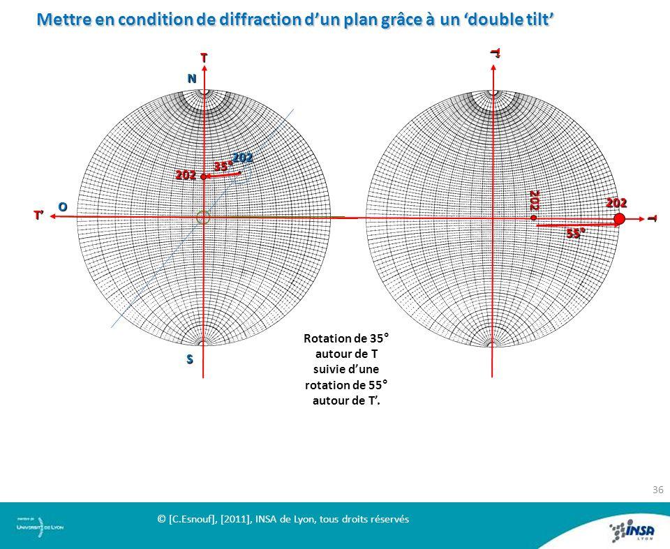 Rotation de 35° autour de T suivie d'une rotation de 55° autour de T'.