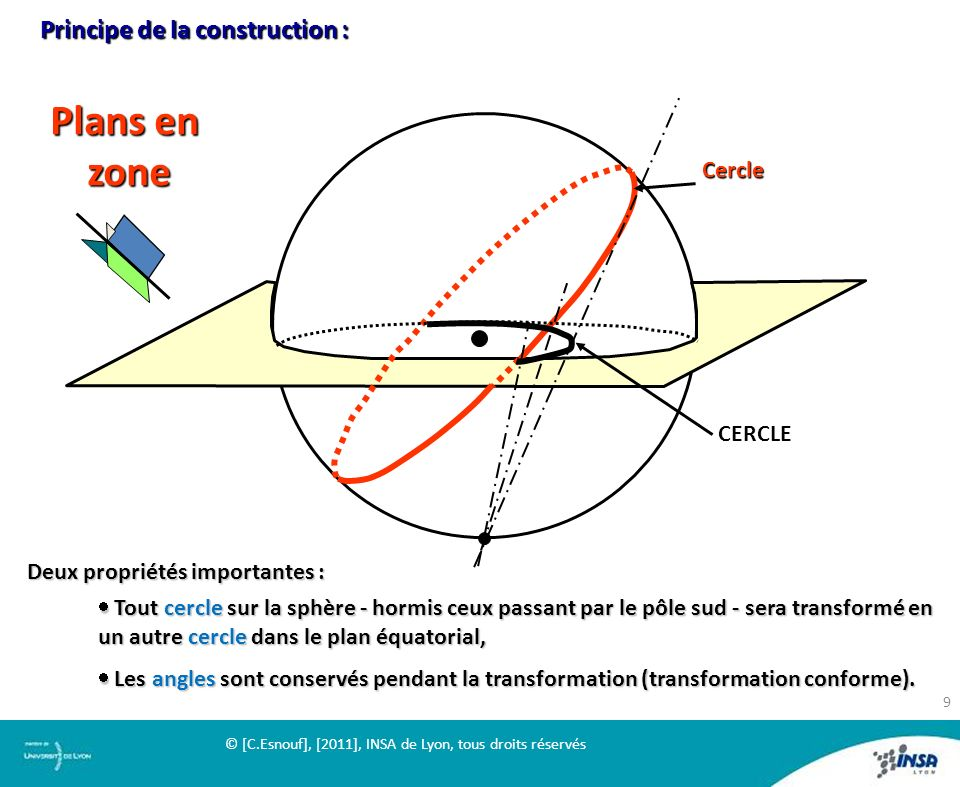 Plans en zone Principe de la construction : Cercle CERCLE