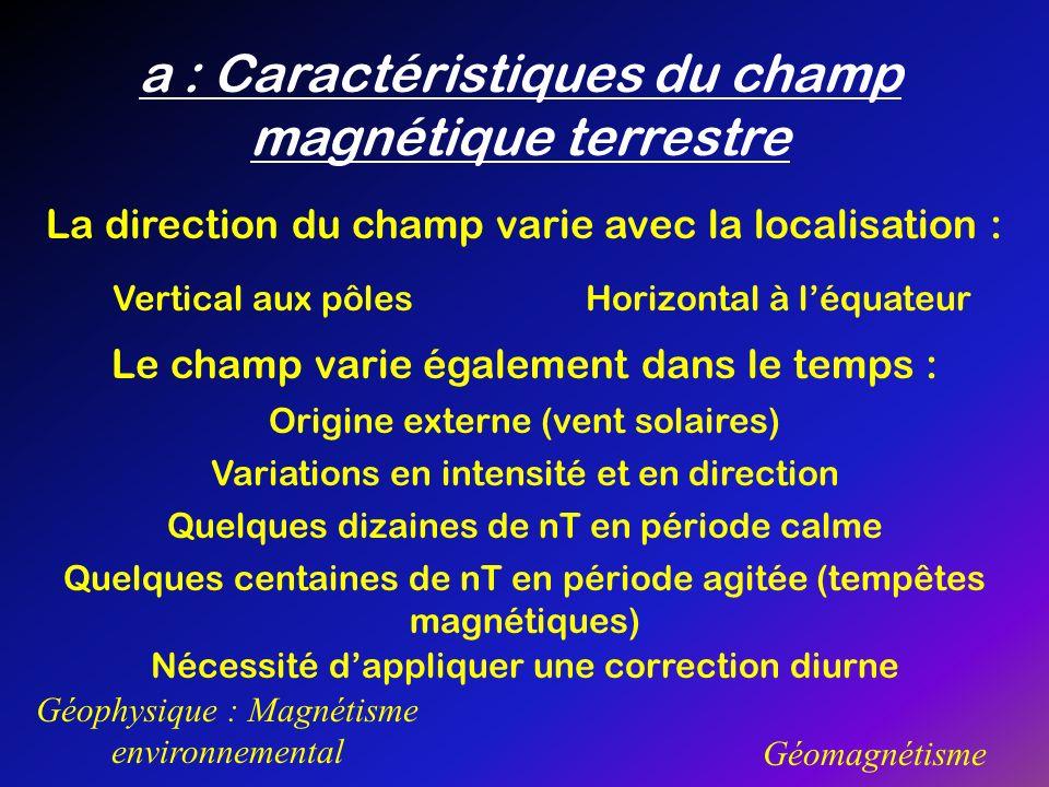 a : Caractéristiques du champ magnétique terrestre