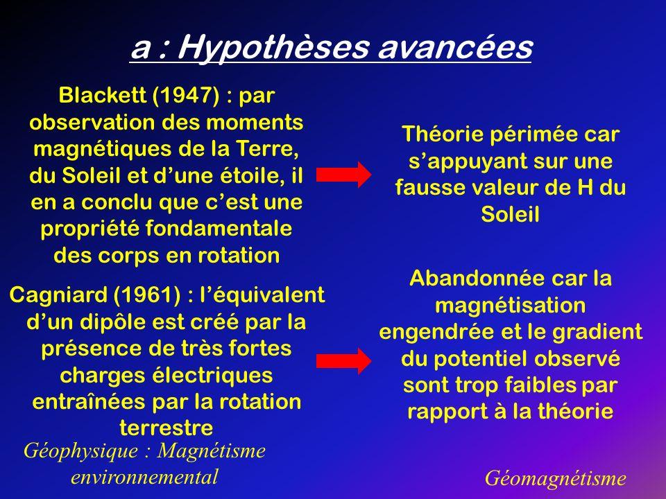 a : Hypothèses avancées