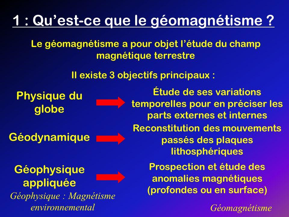 1 : Qu'est-ce que le géomagnétisme