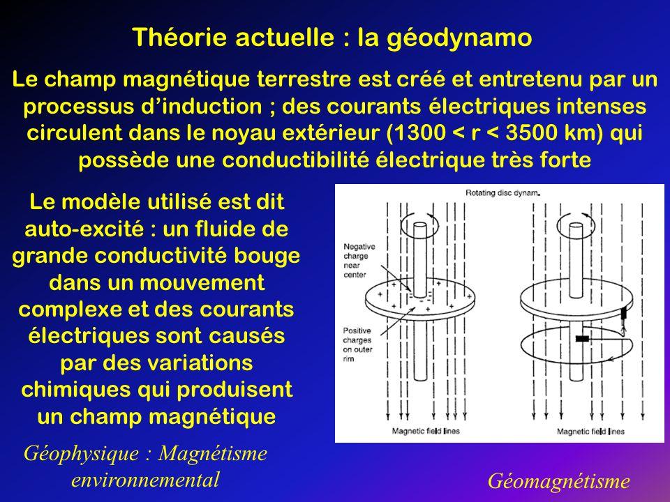Théorie actuelle : la géodynamo