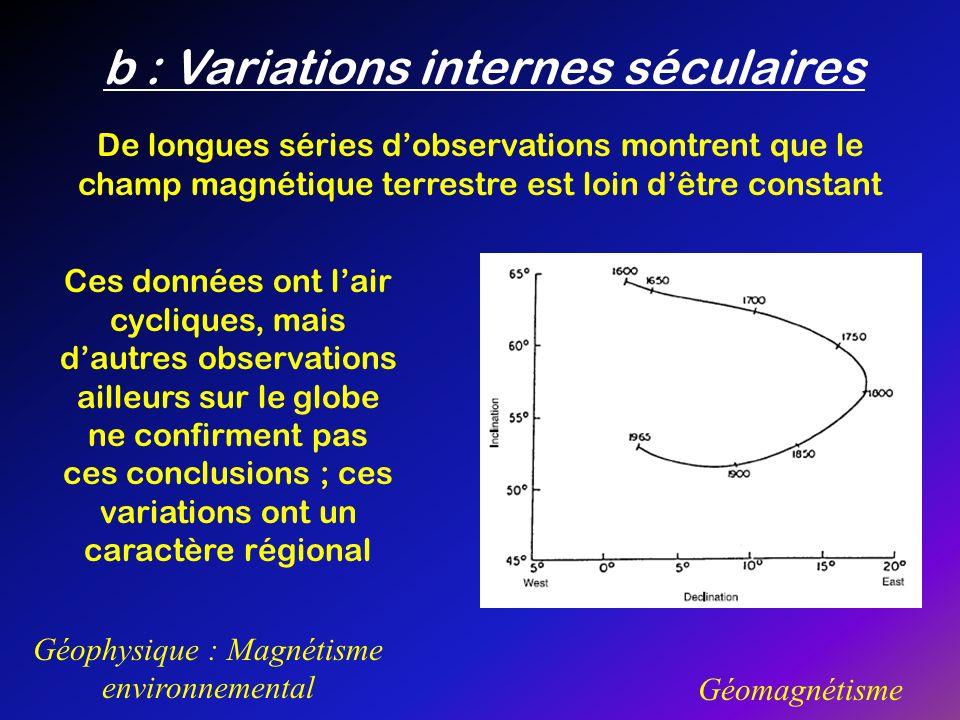 b : Variations internes séculaires
