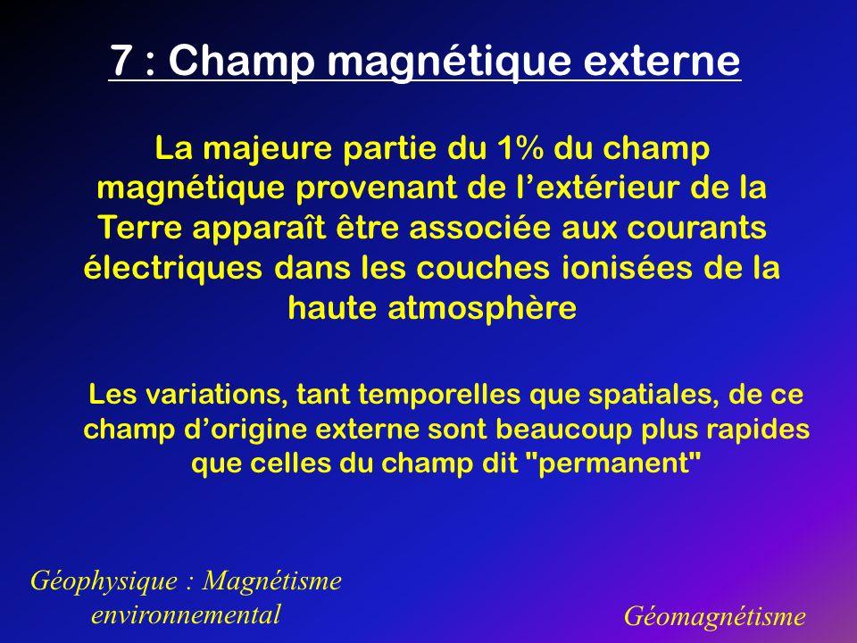 7 : Champ magnétique externe