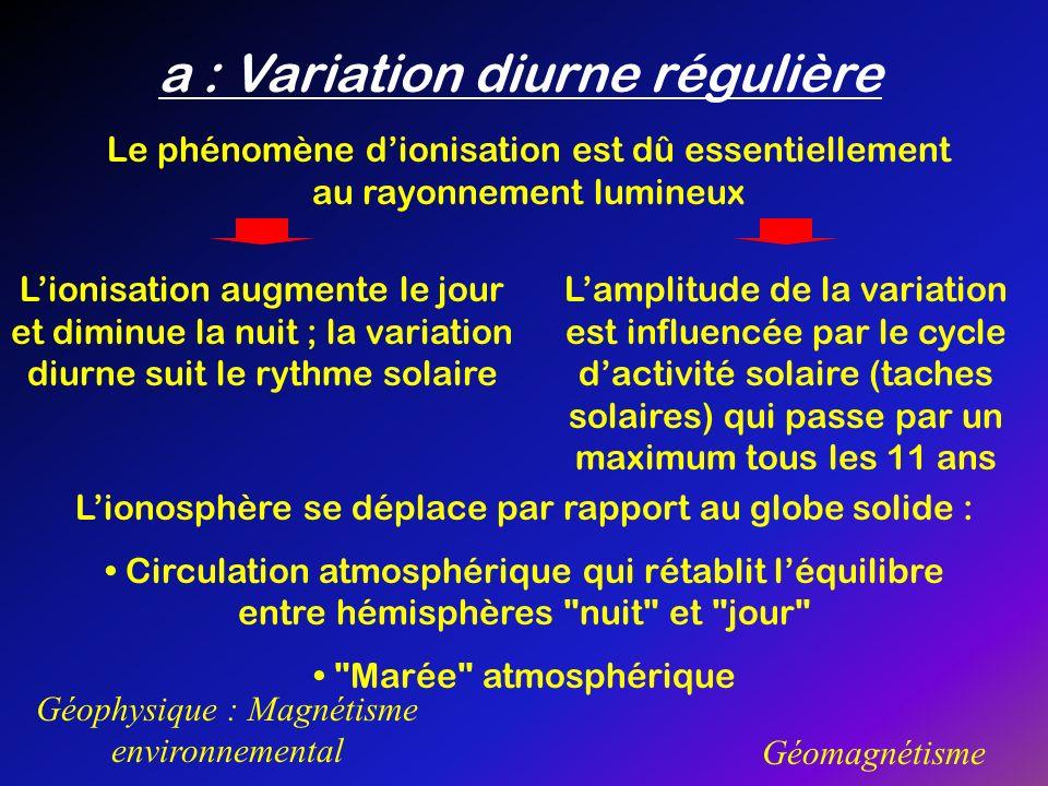 a : Variation diurne régulière