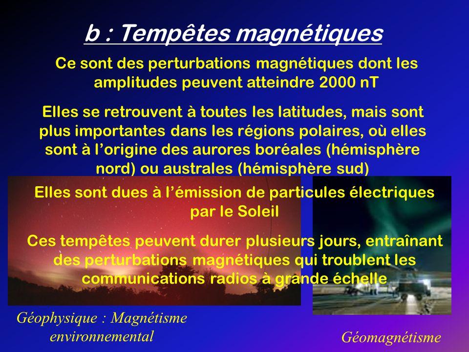 b : Tempêtes magnétiques