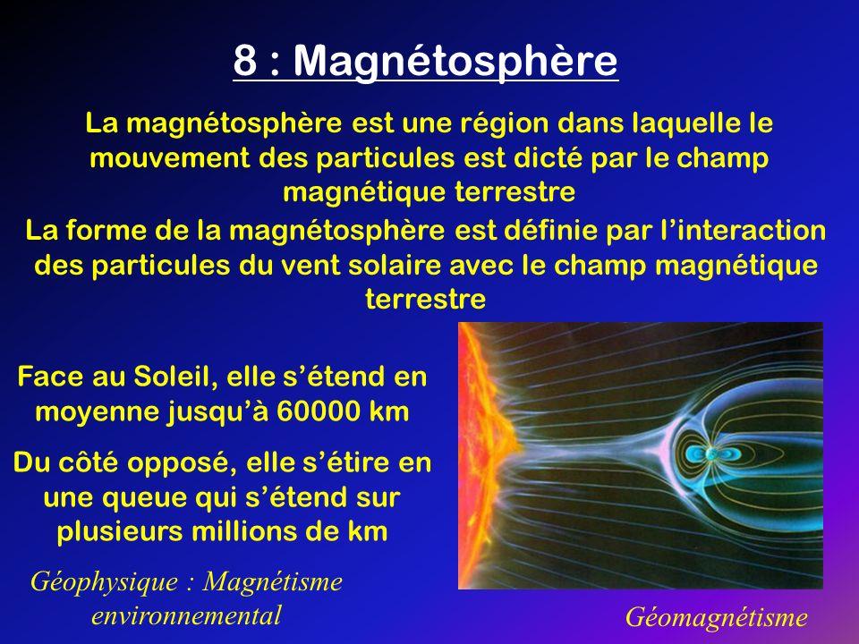 8 : Magnétosphère La magnétosphère est une région dans laquelle le mouvement des particules est dicté par le champ magnétique terrestre.
