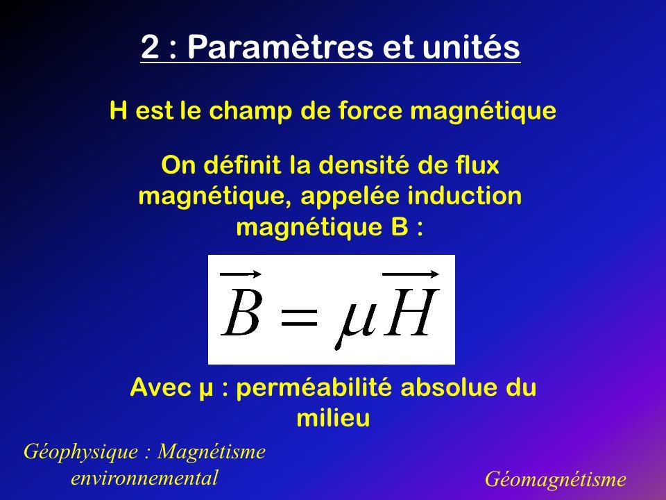 2 : Paramètres et unités H est le champ de force magnétique