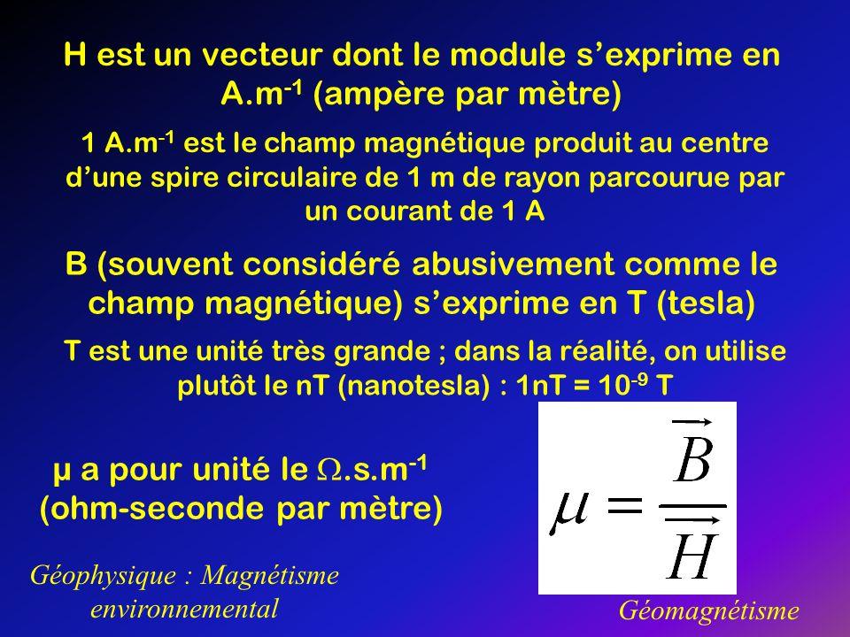 H est un vecteur dont le module s'exprime en A.m-1 (ampère par mètre)