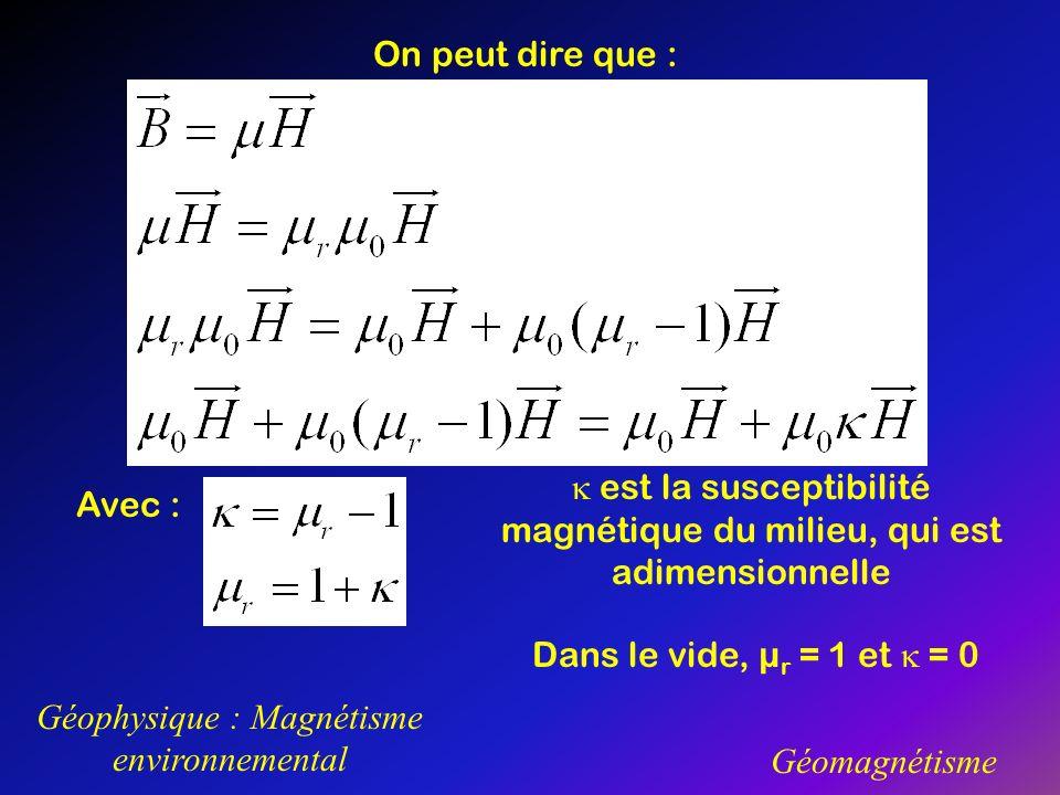  est la susceptibilité magnétique du milieu, qui est adimensionnelle