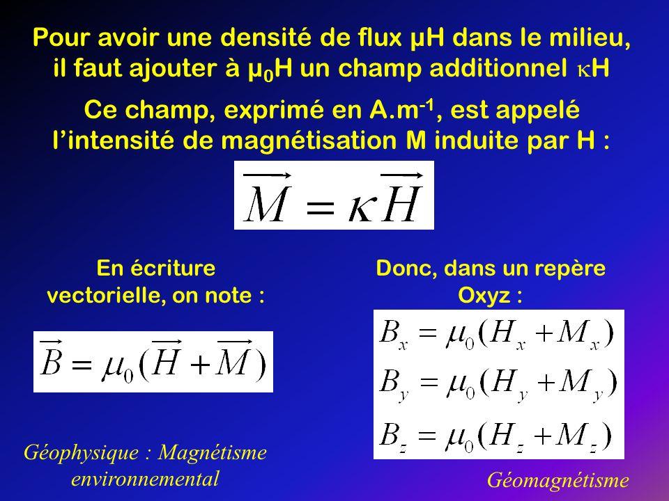 Pour avoir une densité de flux µH dans le milieu, il faut ajouter à µ0H un champ additionnel H