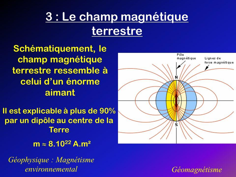3 : Le champ magnétique terrestre