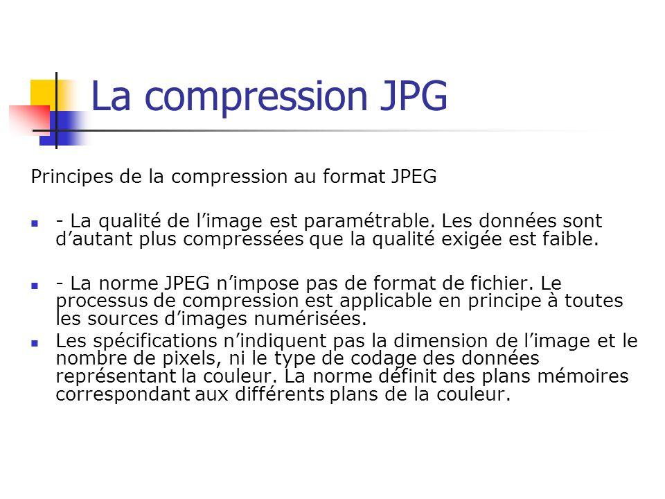 La compression JPG Principes de la compression au format JPEG