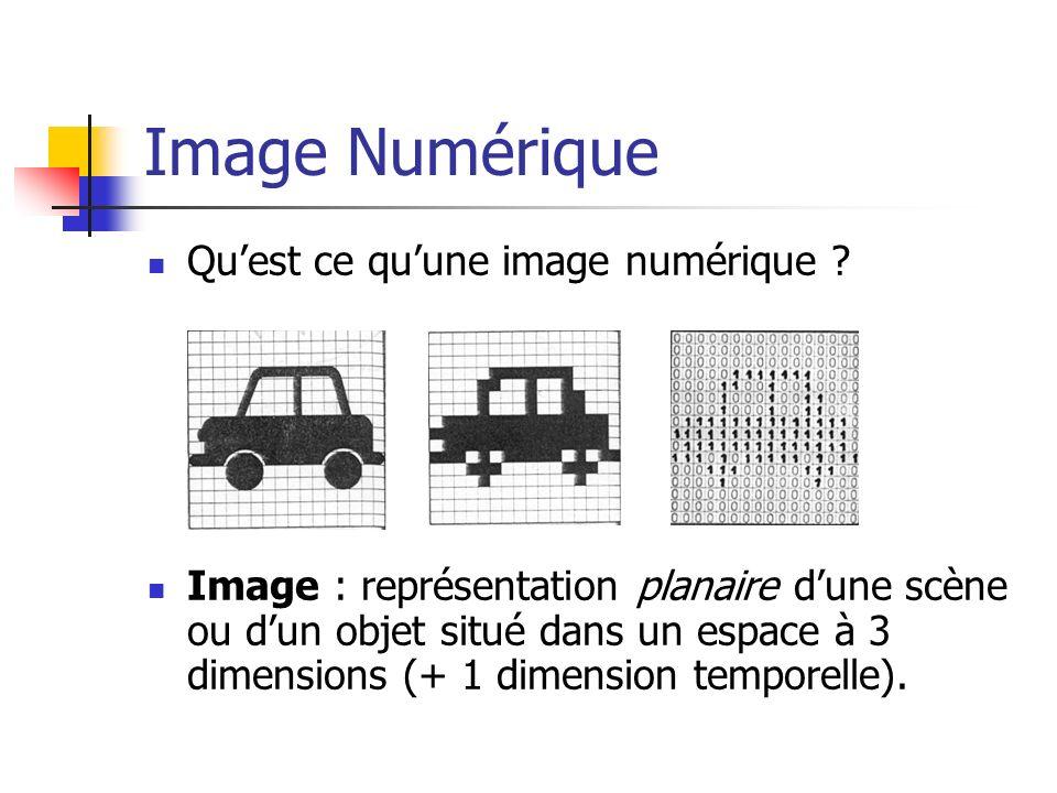 Image Numérique Qu'est ce qu'une image numérique
