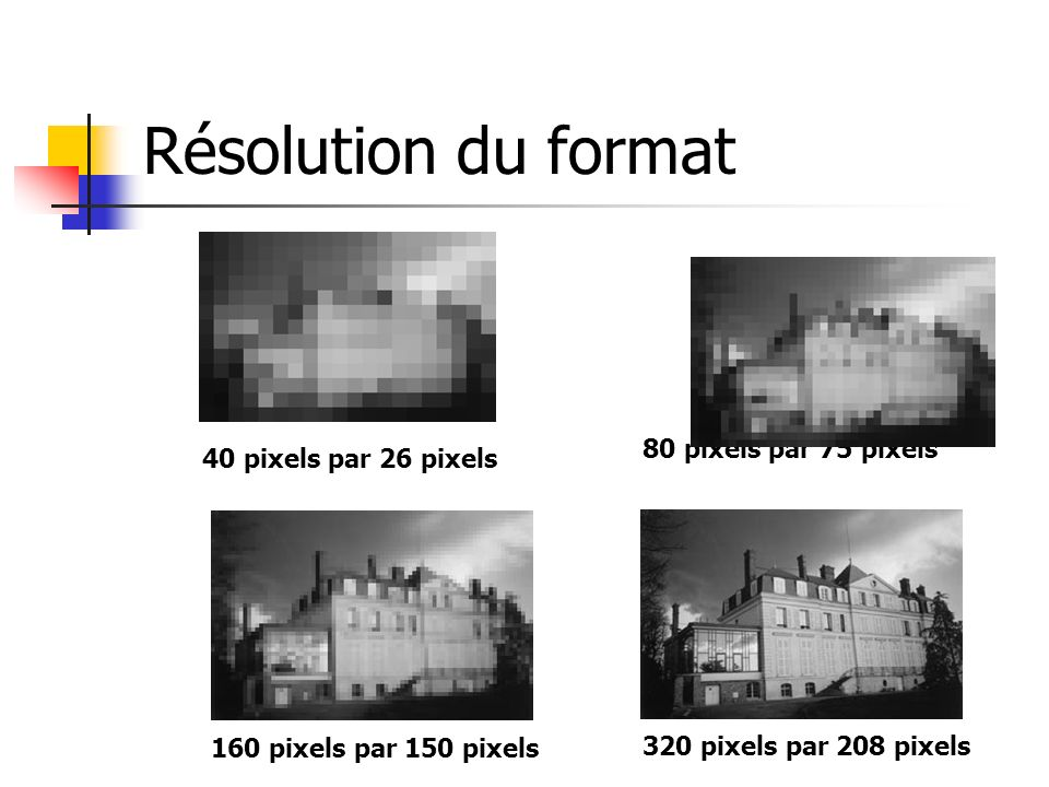 Résolution du format 80 pixels par 75 pixels 40 pixels par 26 pixels