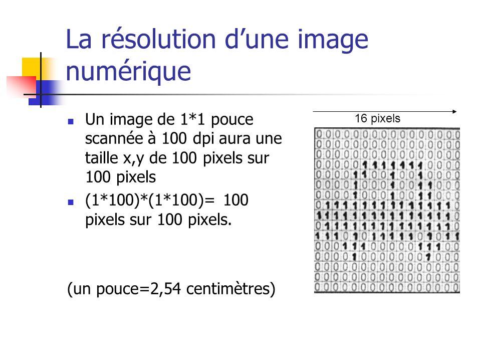 La résolution d'une image numérique