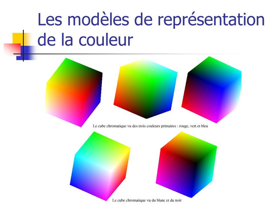 Les modèles de représentation de la couleur