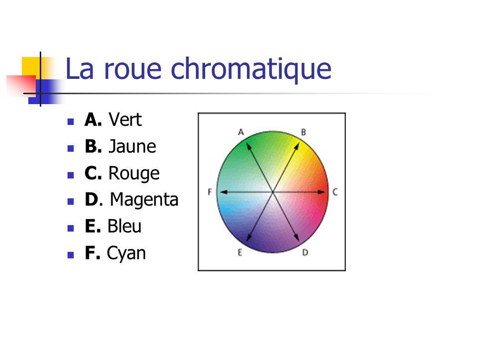 La roue chromatique A. Vert B. Jaune C. Rouge D. Magenta E. Bleu