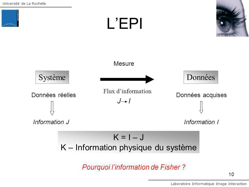 K – Information physique du système