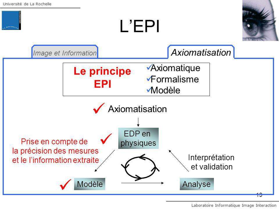 Interprétation et validation