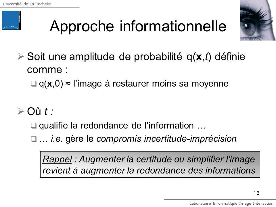 Approche informationnelle
