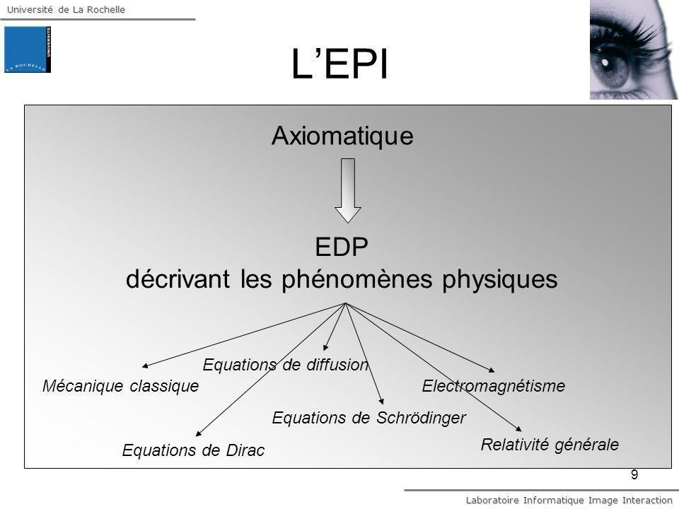EDP décrivant les phénomènes physiques