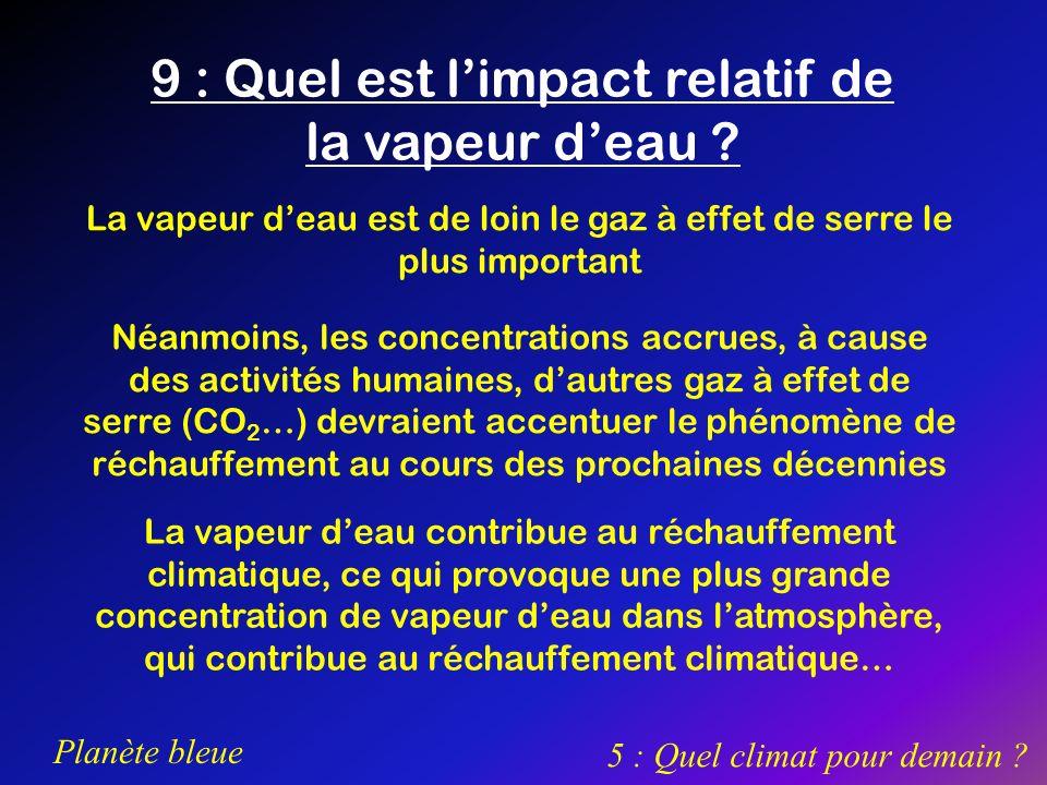 9 : Quel est l'impact relatif de la vapeur d'eau