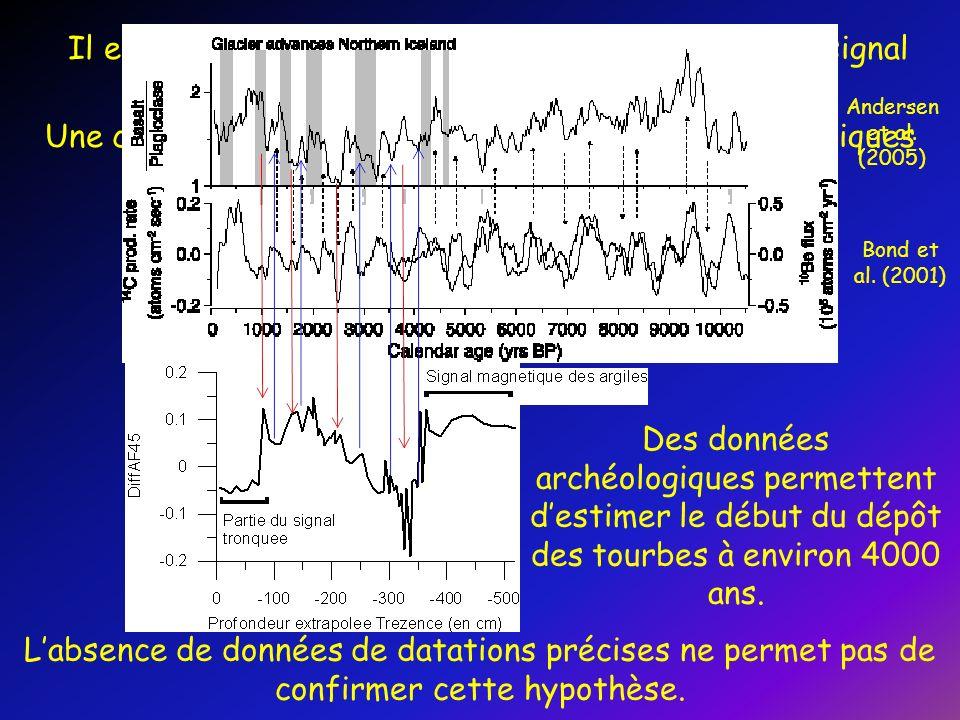 Il existe dans les tourbières l'enregistrement d'un signal magnétique à caractère paléoenvironnemental.