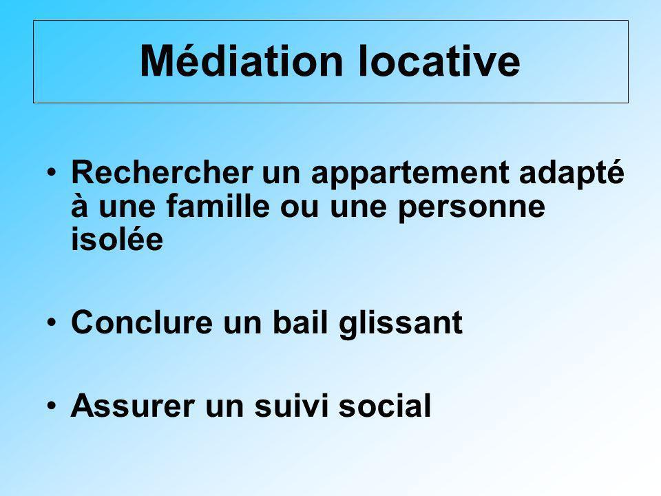 Médiation locative Rechercher un appartement adapté à une famille ou une personne isolée. Conclure un bail glissant.