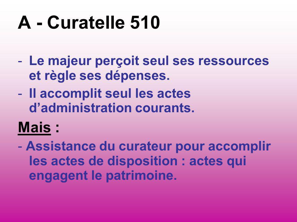 A - Curatelle 510 Le majeur perçoit seul ses ressources et règle ses dépenses. Il accomplit seul les actes d'administration courants.