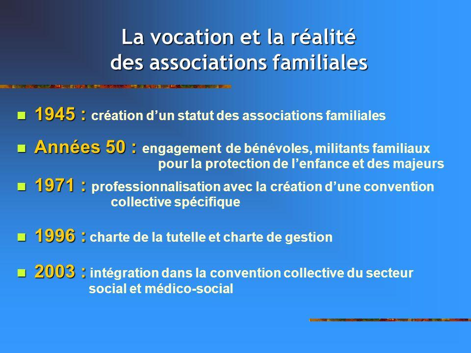 La vocation et la réalité des associations familiales