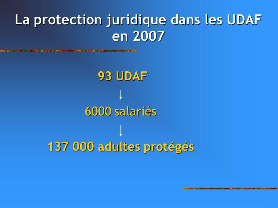 La protection juridique dans les UDAF en 2007