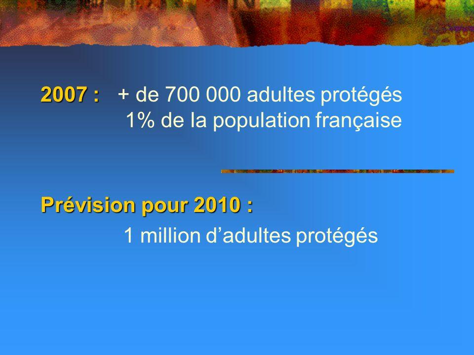 2007 : + de 700 000 adultes protégés 1% de la population française