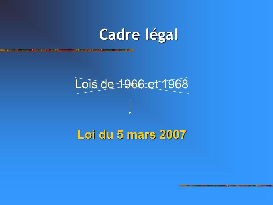 Cadre légal Lois de 1966 et 1968 Loi du 5 mars 2007