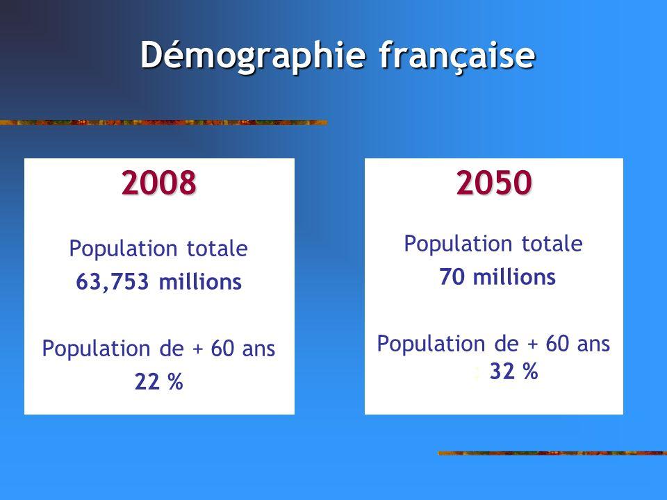 Démographie française