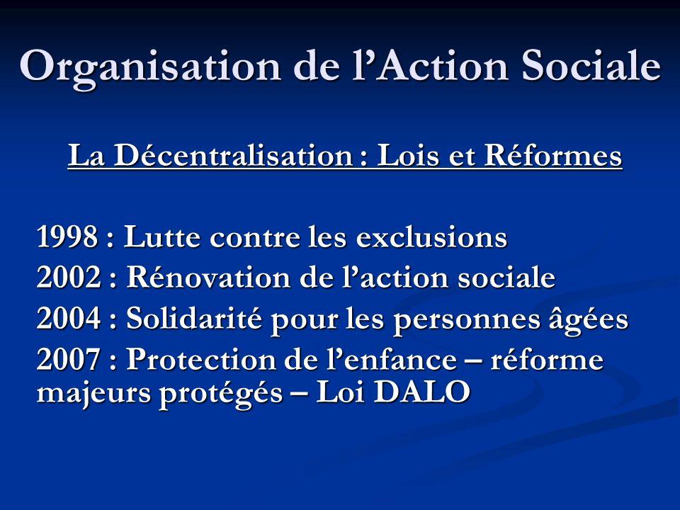 Organisation de l'Action Sociale