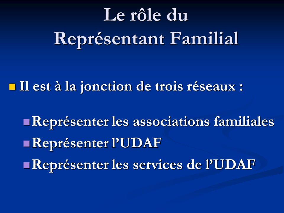 Le rôle du Représentant Familial