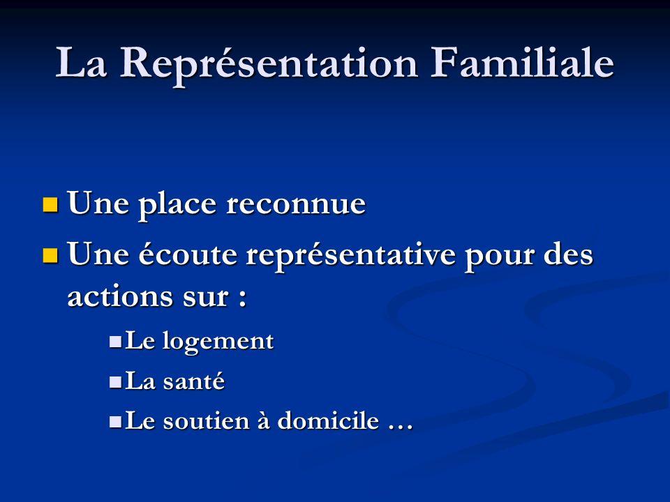 La Représentation Familiale
