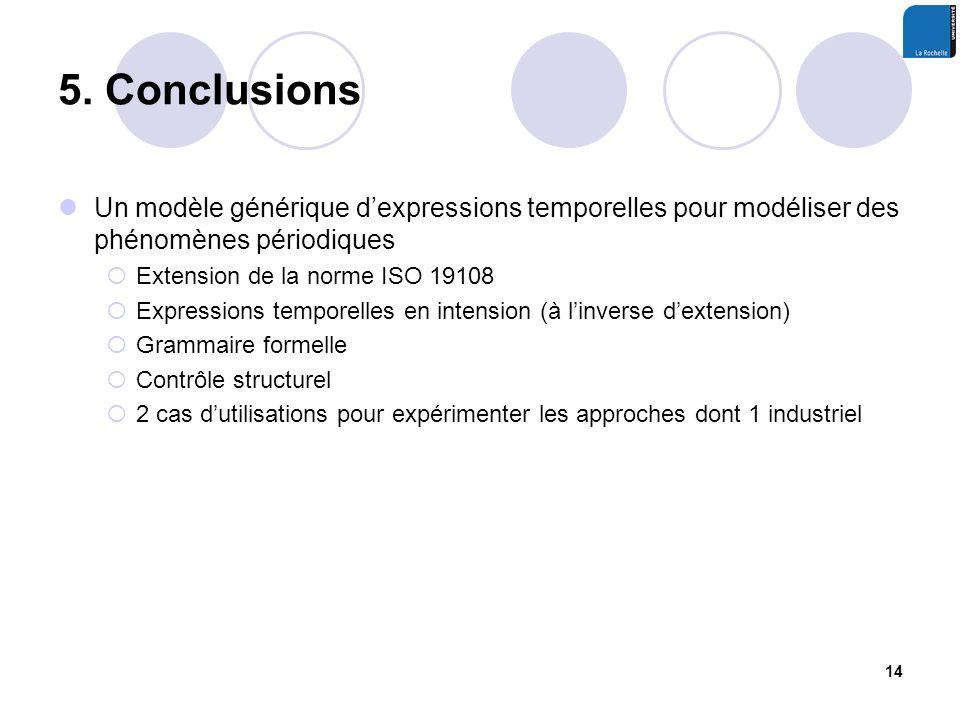 5. Conclusions Un modèle générique d'expressions temporelles pour modéliser des phénomènes périodiques.