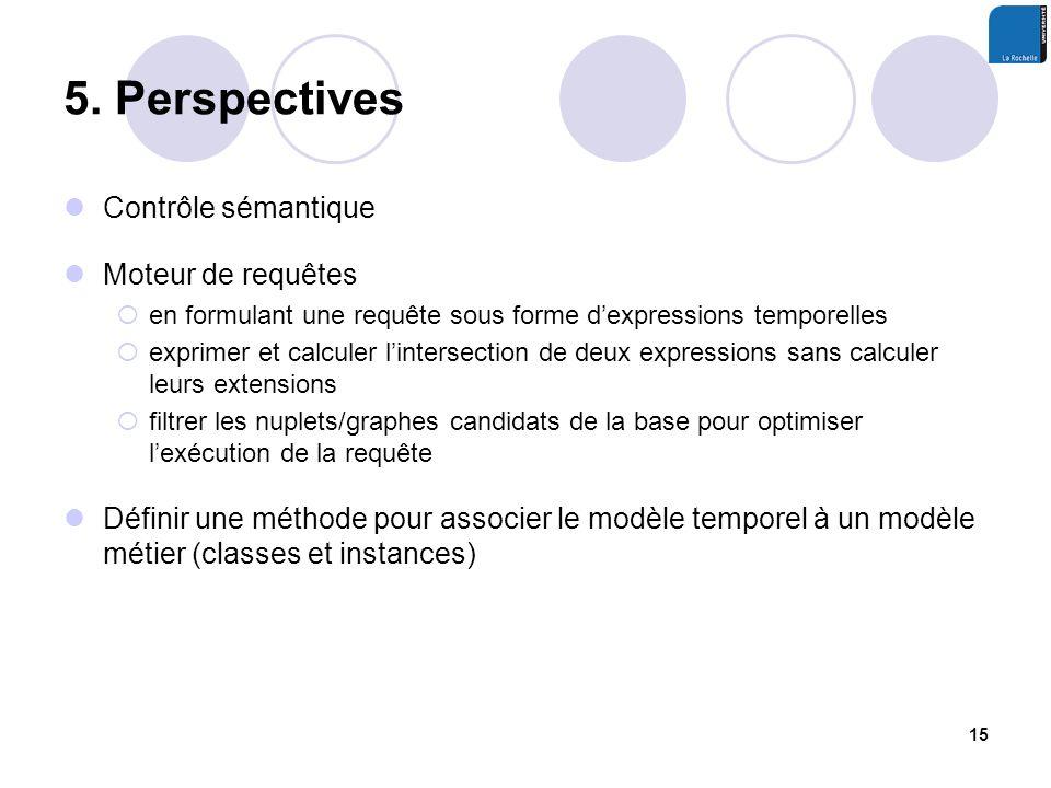 5. Perspectives Contrôle sémantique Moteur de requêtes