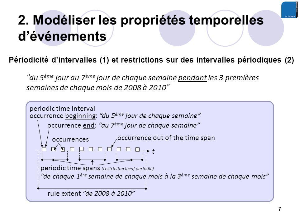 2. Modéliser les propriétés temporelles d'événements