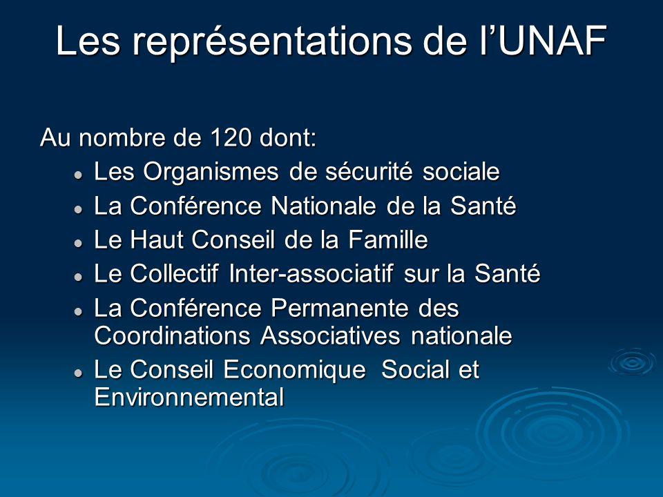 Les représentations de l'UNAF