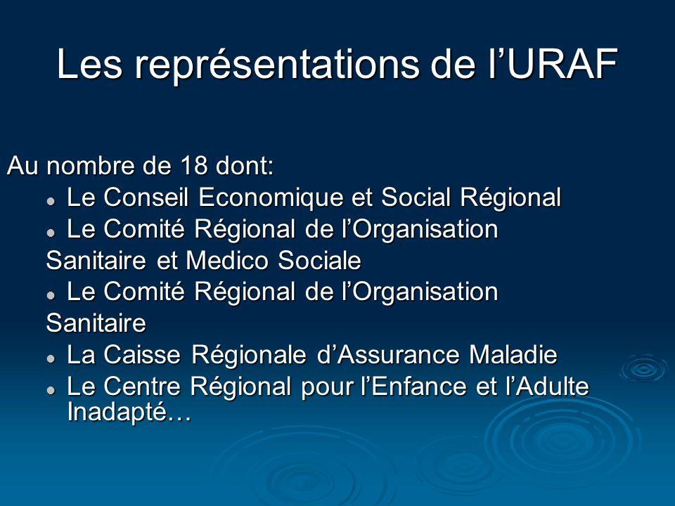 Les représentations de l'URAF