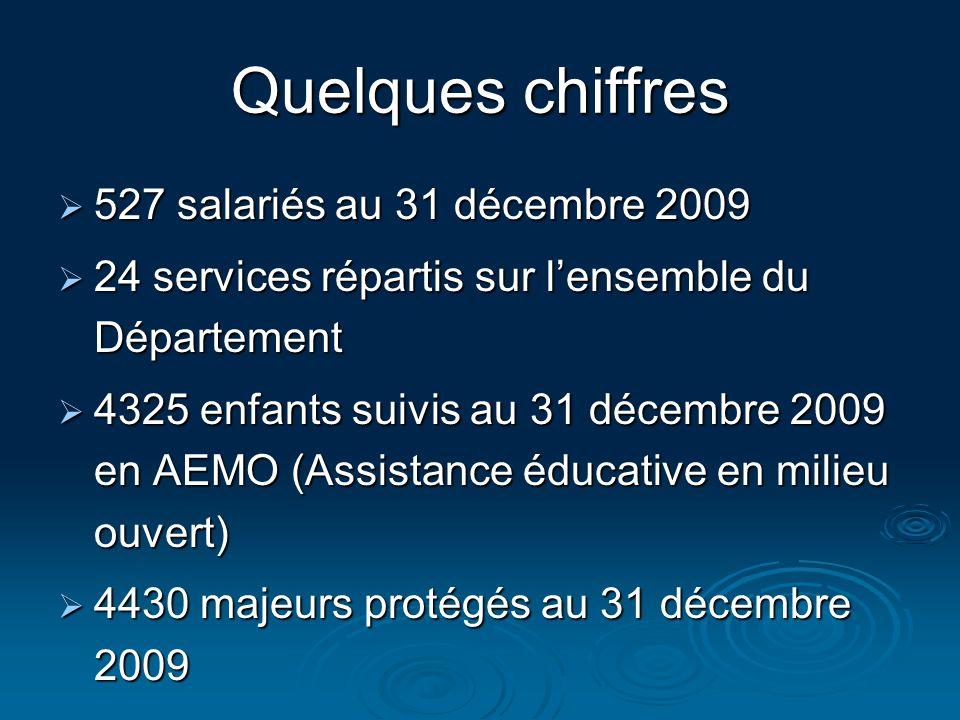 Quelques chiffres 527 salariés au 31 décembre 2009