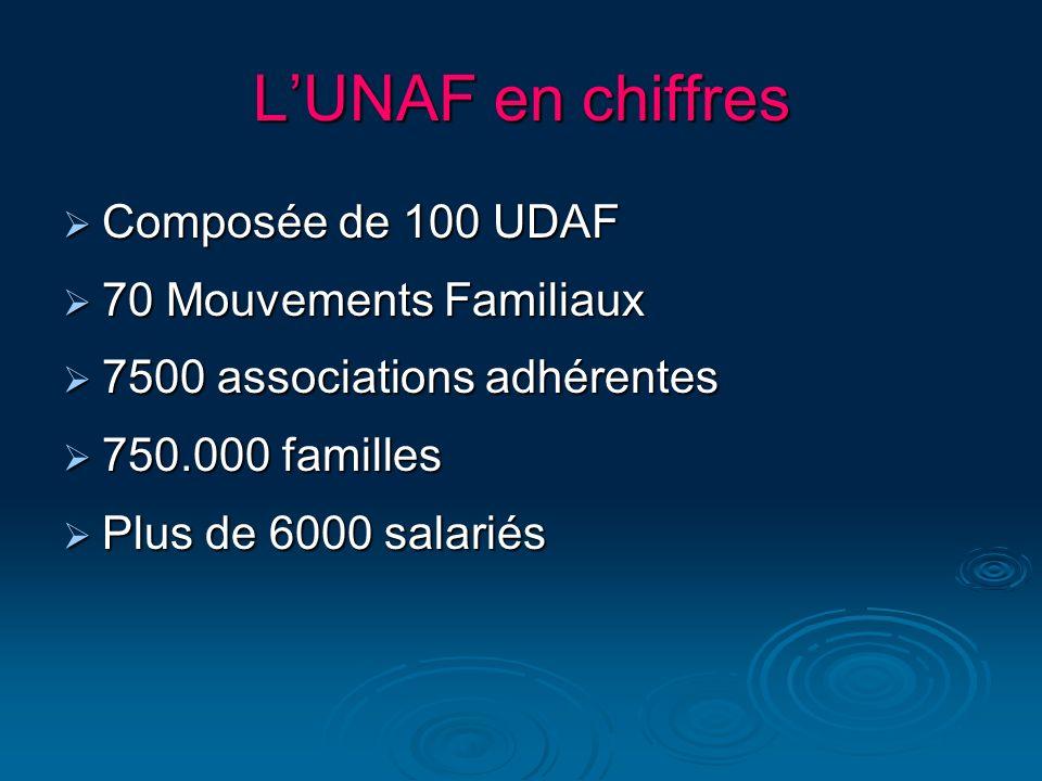 L'UNAF en chiffres Composée de 100 UDAF 70 Mouvements Familiaux
