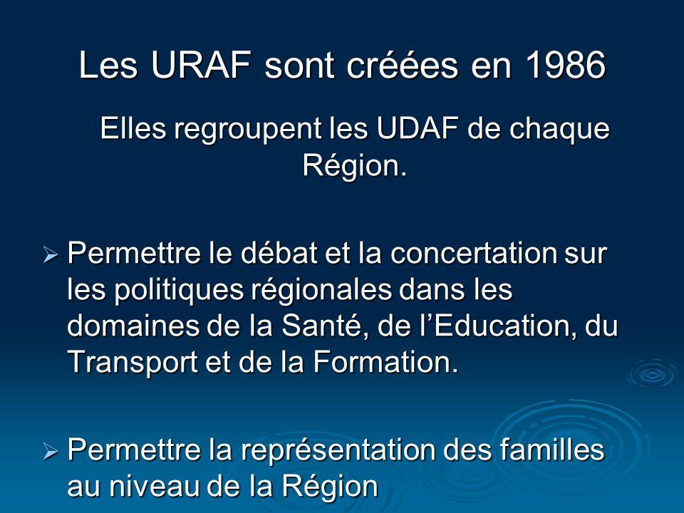 Elles regroupent les UDAF de chaque Région.