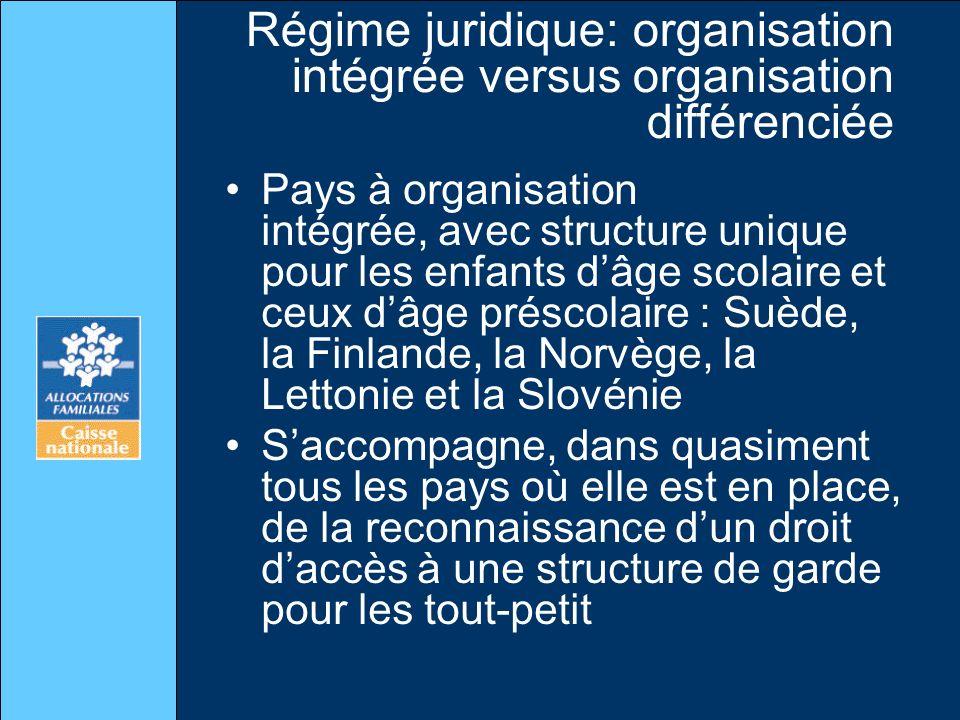 Régime juridique: organisation intégrée versus organisation différenciée