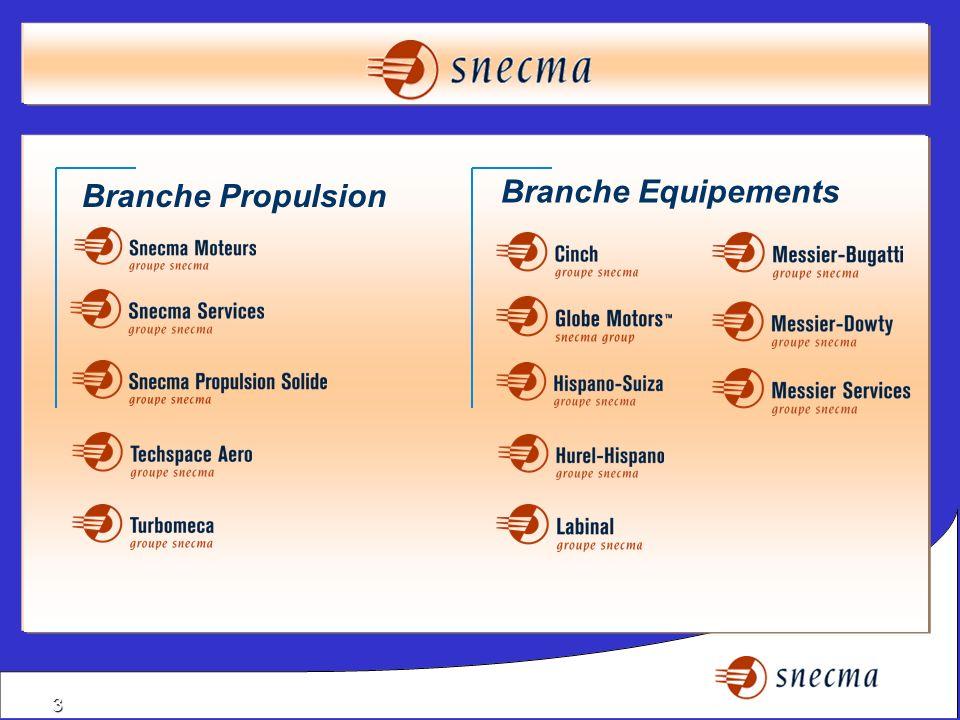 Branche Propulsion Branche Equipements
