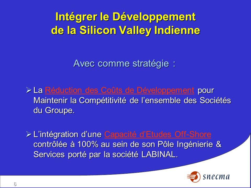 Intégrer le Développement de la Silicon Valley Indienne